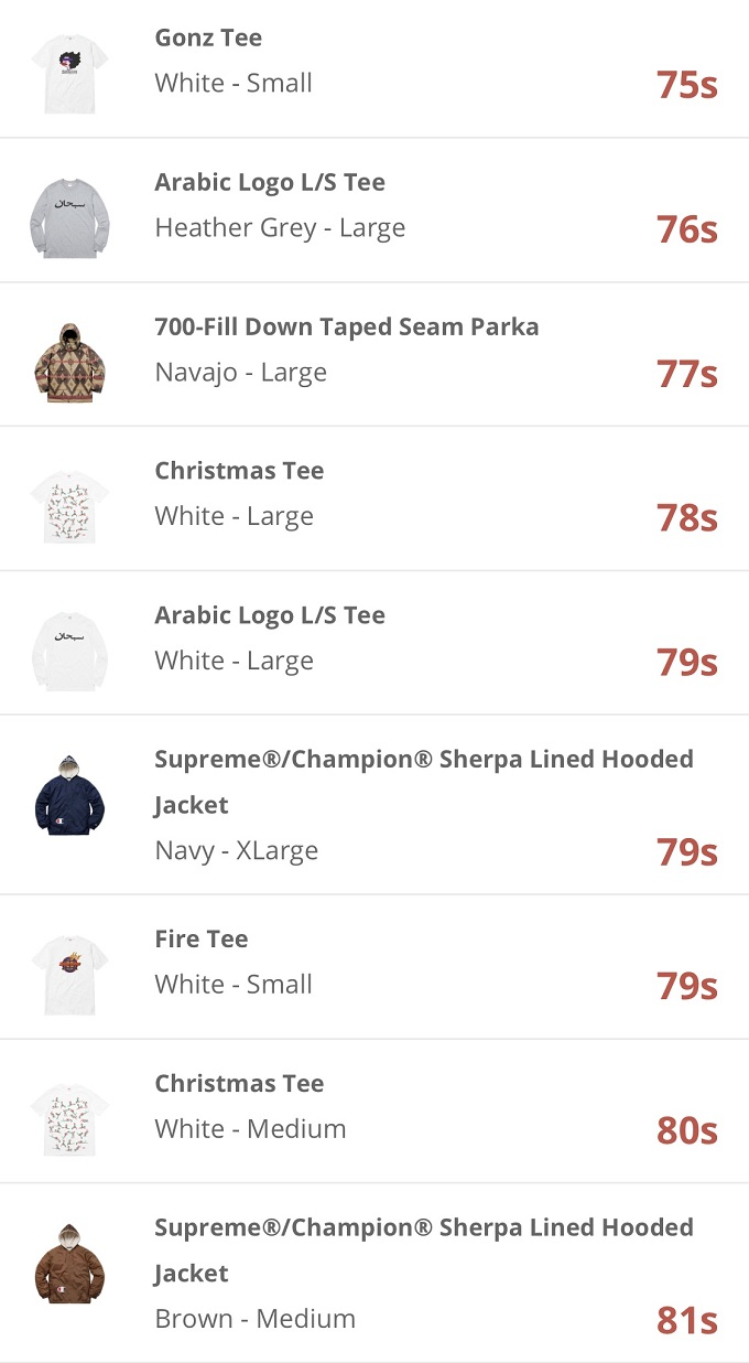 supreme-online-store-20171216-week17-release-items-us-online-store-sold-out-time