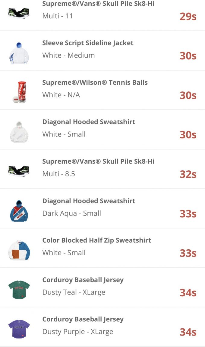supreme-online-store-20180303-week2-release-items-us-soldout-time