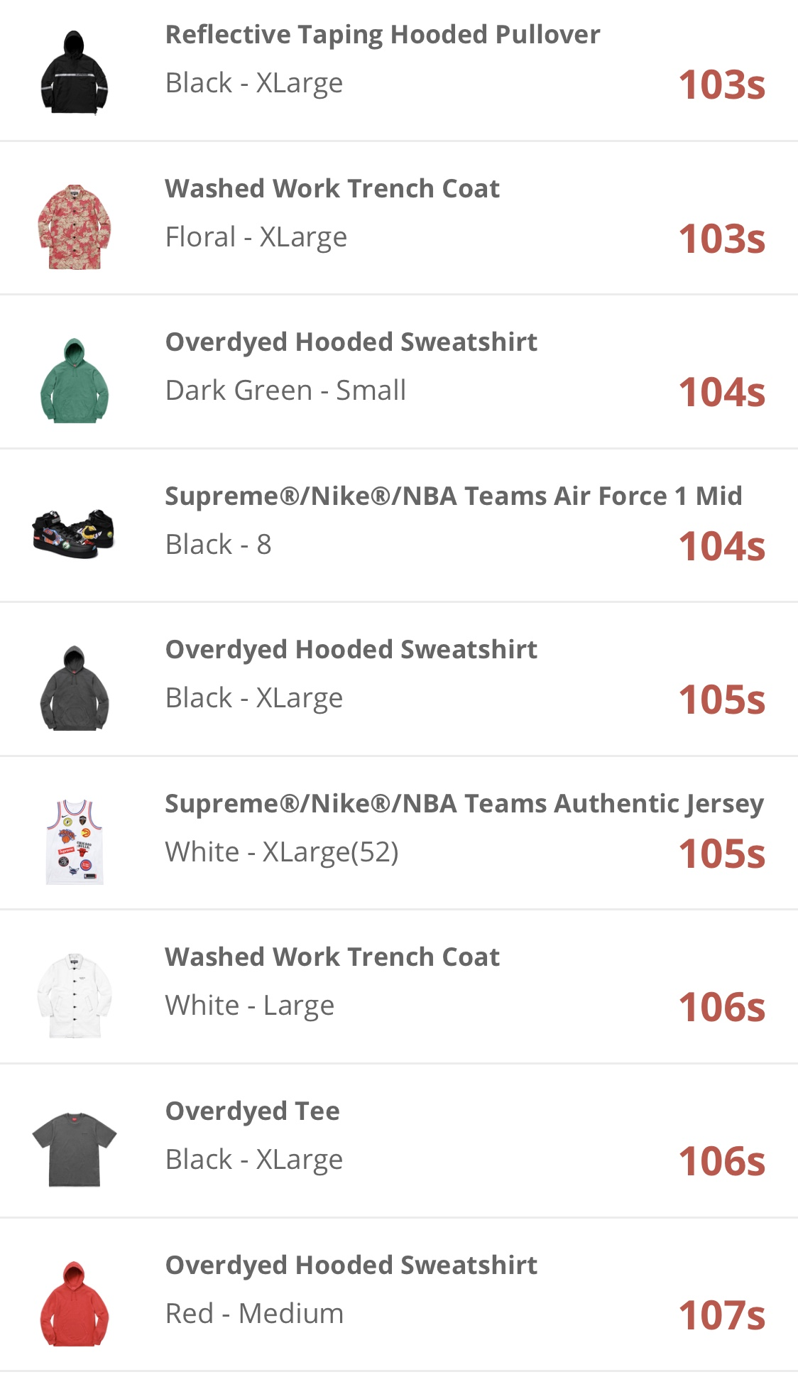 supreme-online-store-20180310-week3-release-items-jp-online-soldout-time