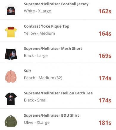 supreme-online-store-20180428-week10-release-items-jp-online-sold-out-time