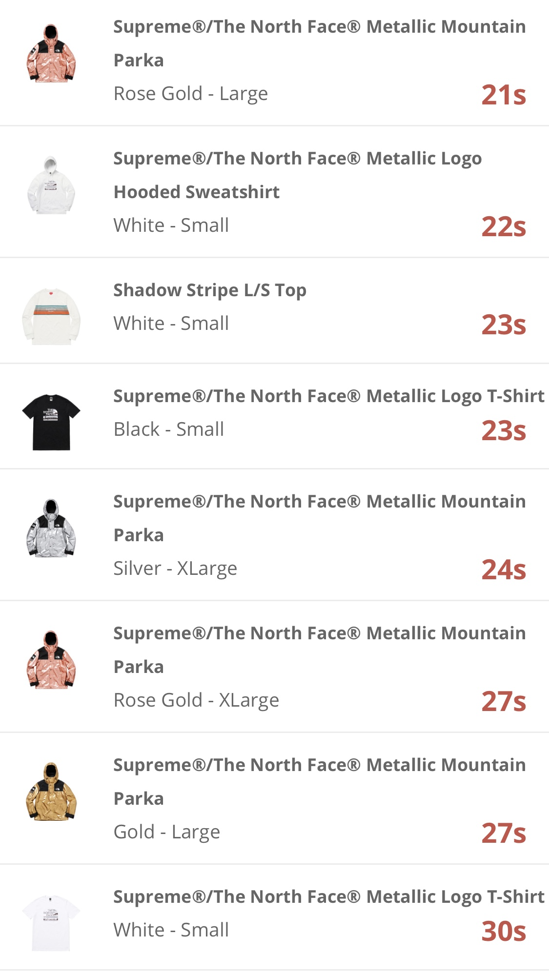 supreme-online-store-20180407-week7-release-items-us-online-sold-time