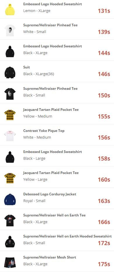 supreme-online-store-20180428-week10-release-items-us-online-sold-out-time