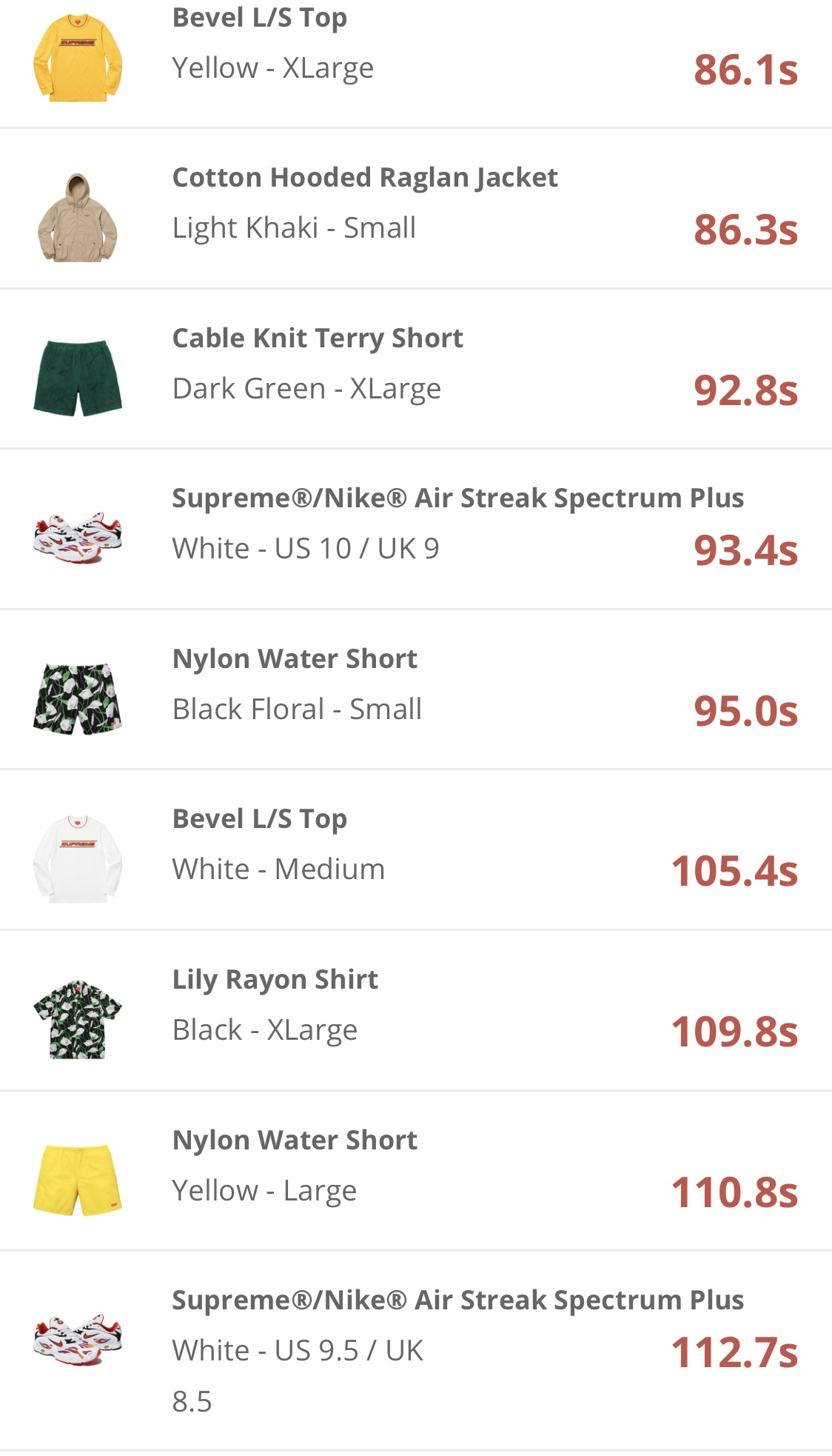 supreme-online-store-20180616-week17-release-items-eu-sold-out-time