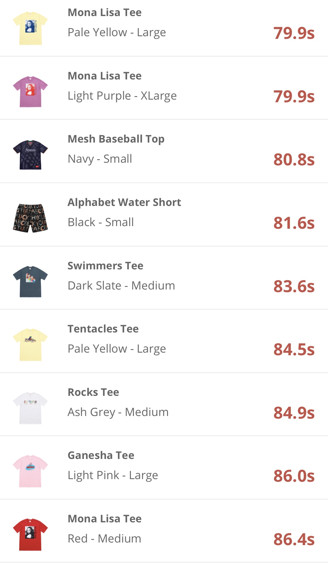 supreme-online-store-20180630-week19-release-items-us-sold-out-time