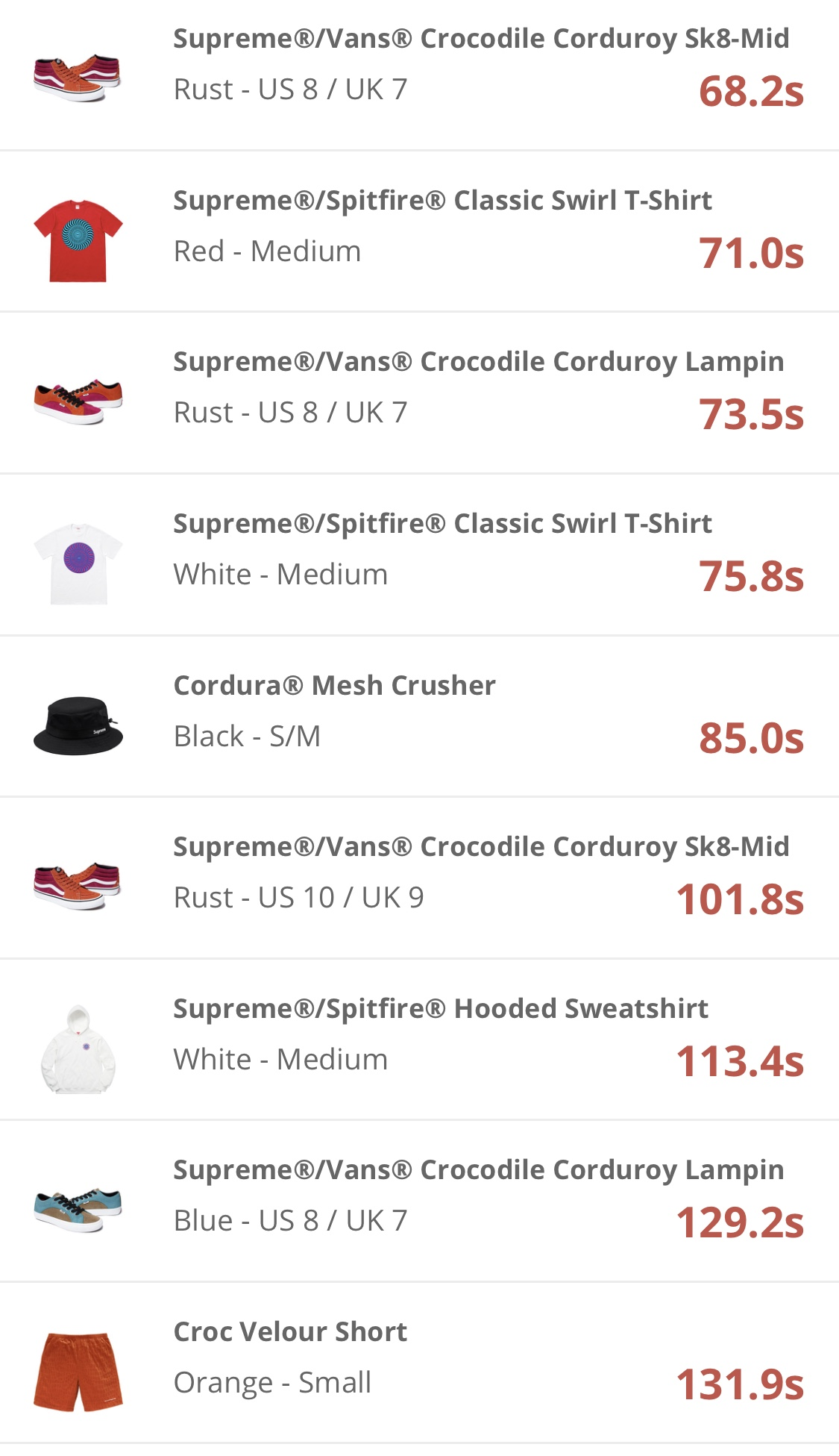 supreme-online-store-20180623-week18-release-items-eu-sold-out-time