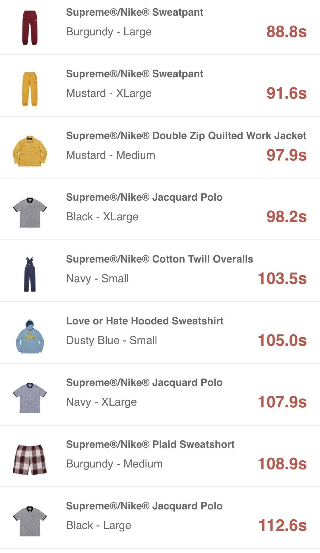 supreme-online-store-20180929-week6-release-items-us-sold-out-times