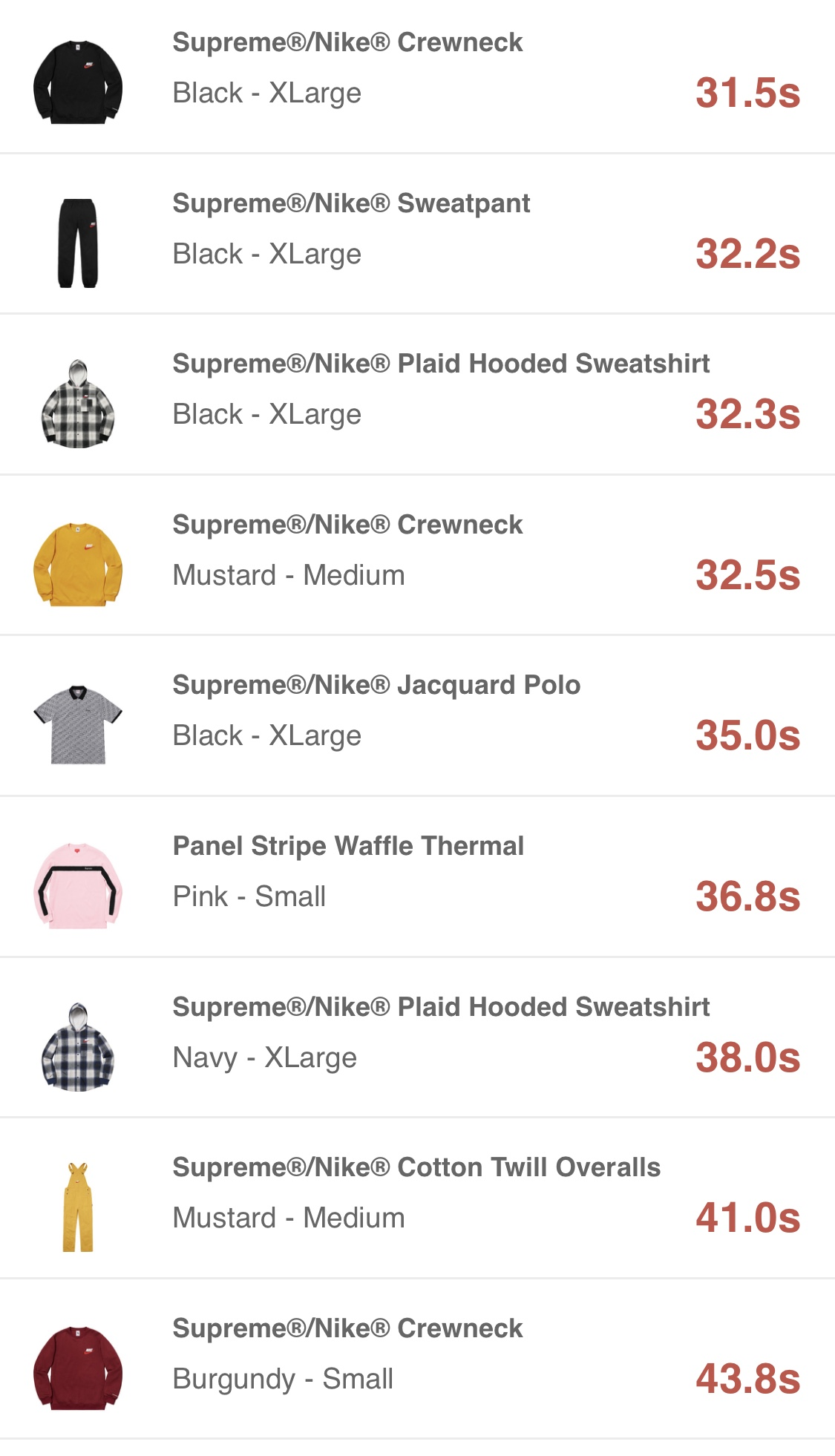 supreme-online-store-20180929-week6-release-items-jp-sold-out-times