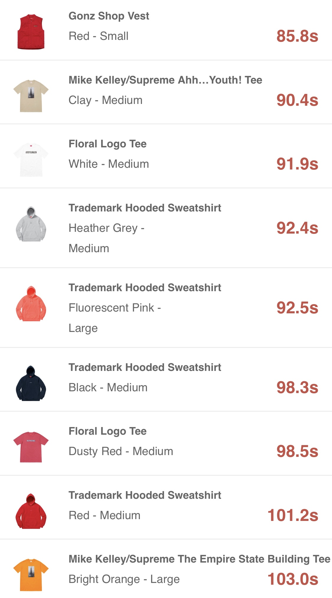 supreme-online-store-20180908-week3-release-items-eu-sold-out-times