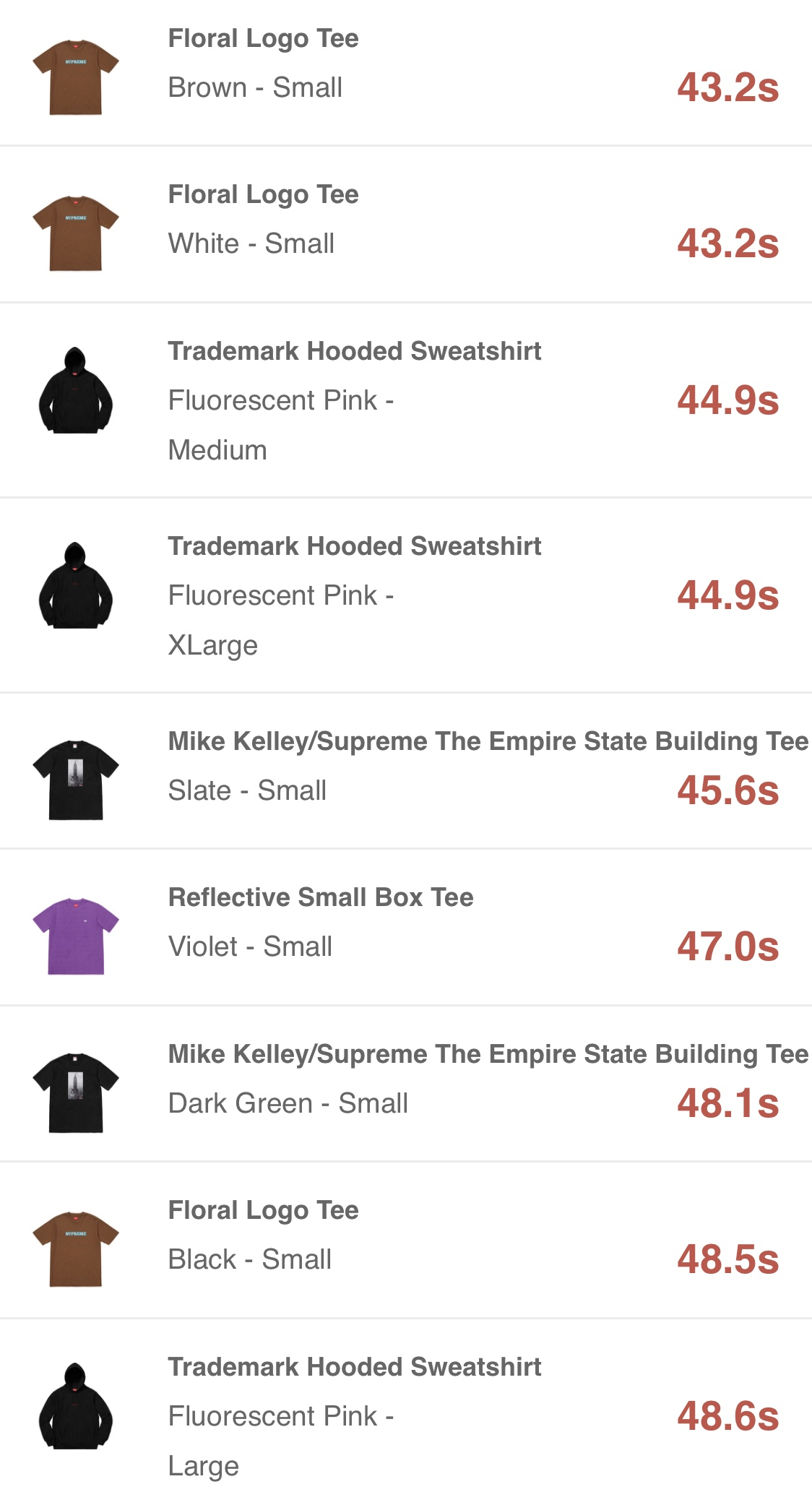 supreme-online-store-20180908-week3-release-items-us-sold-out-times