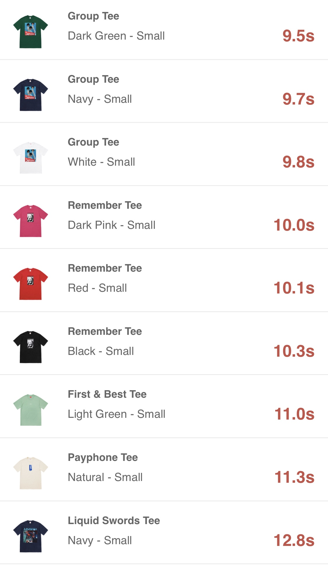 supreme-online-store-20180922-week5-release-items-us-sold-out-times