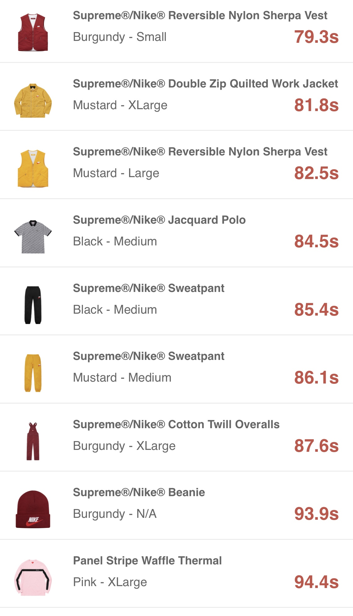 supreme-online-store-20180929-week6-release-items-eu-sold-out-times
