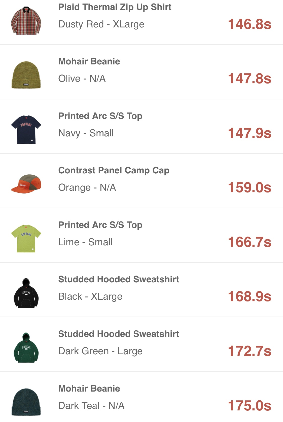 supreme-online-store-20181013-week8-release-items-jp-online-sold-out-times