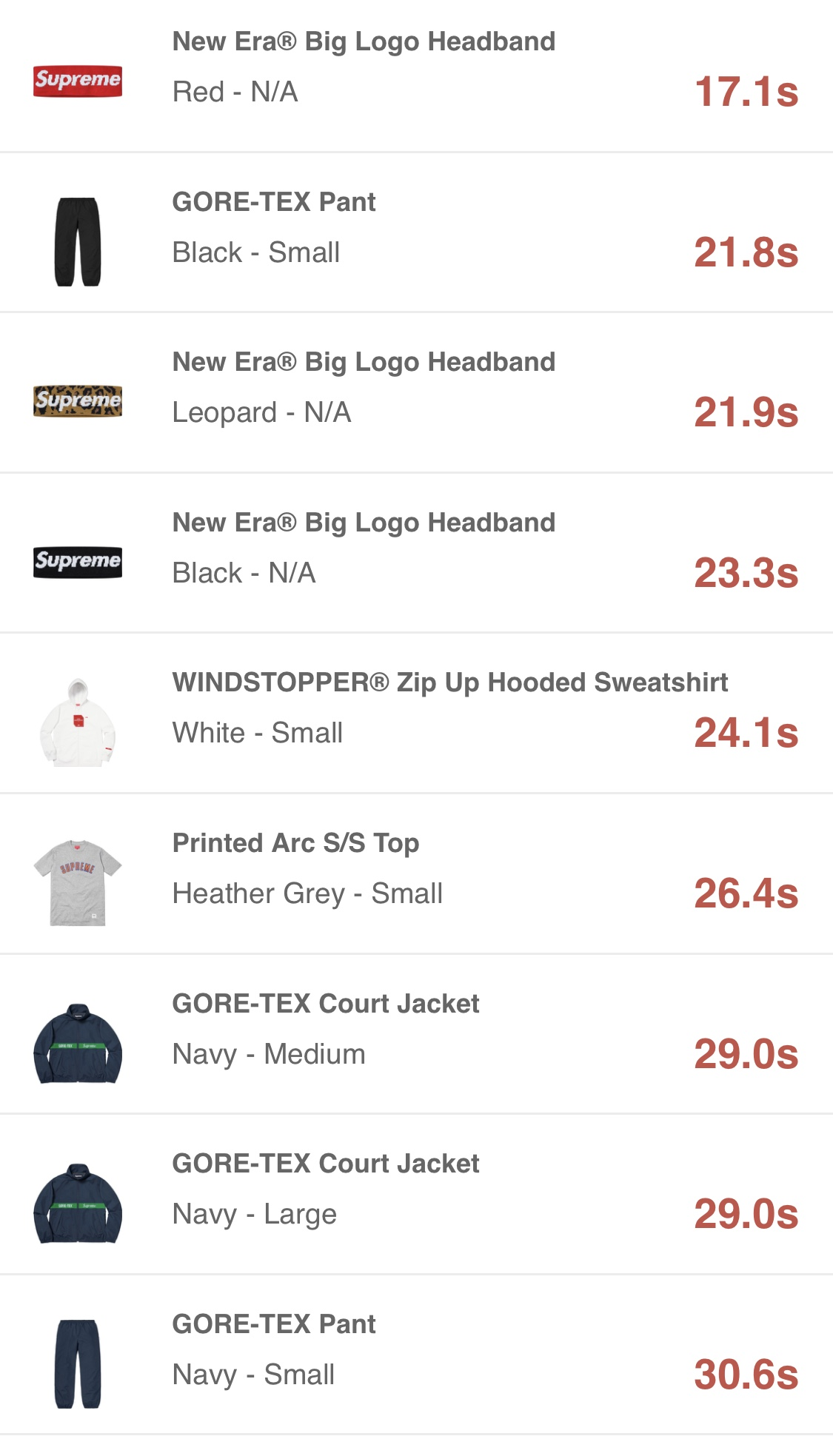 supreme-online-store-20181013-week8-release-items-us-online-sold-out-times