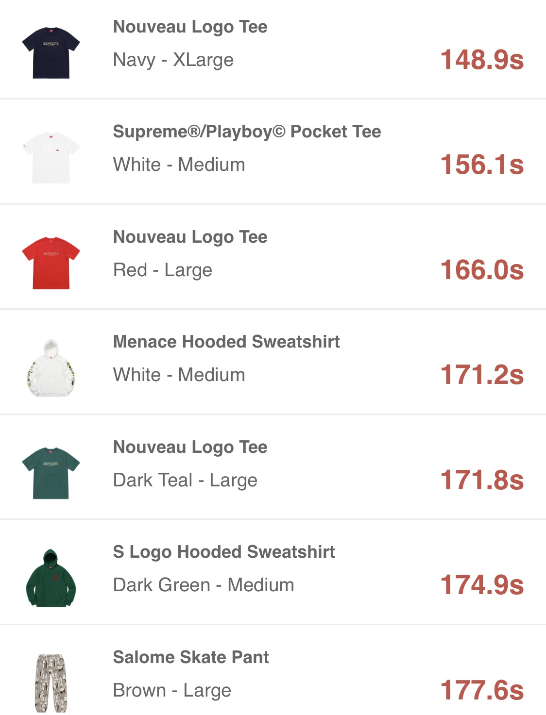 supreme-online-store-20181020-week9-release-items-eu-online-sold-out-times
