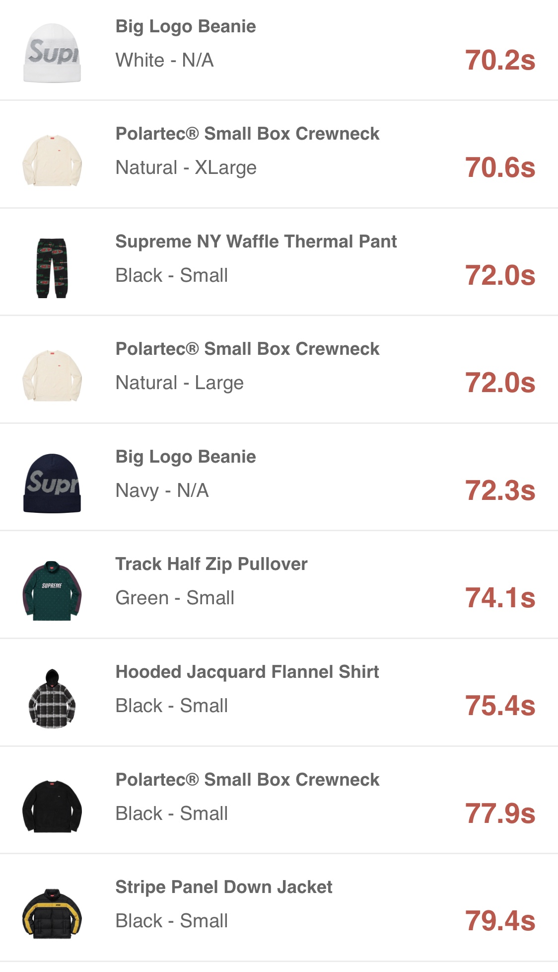supreme-online-store-20181117-week13-release-items-us-sold-out-times