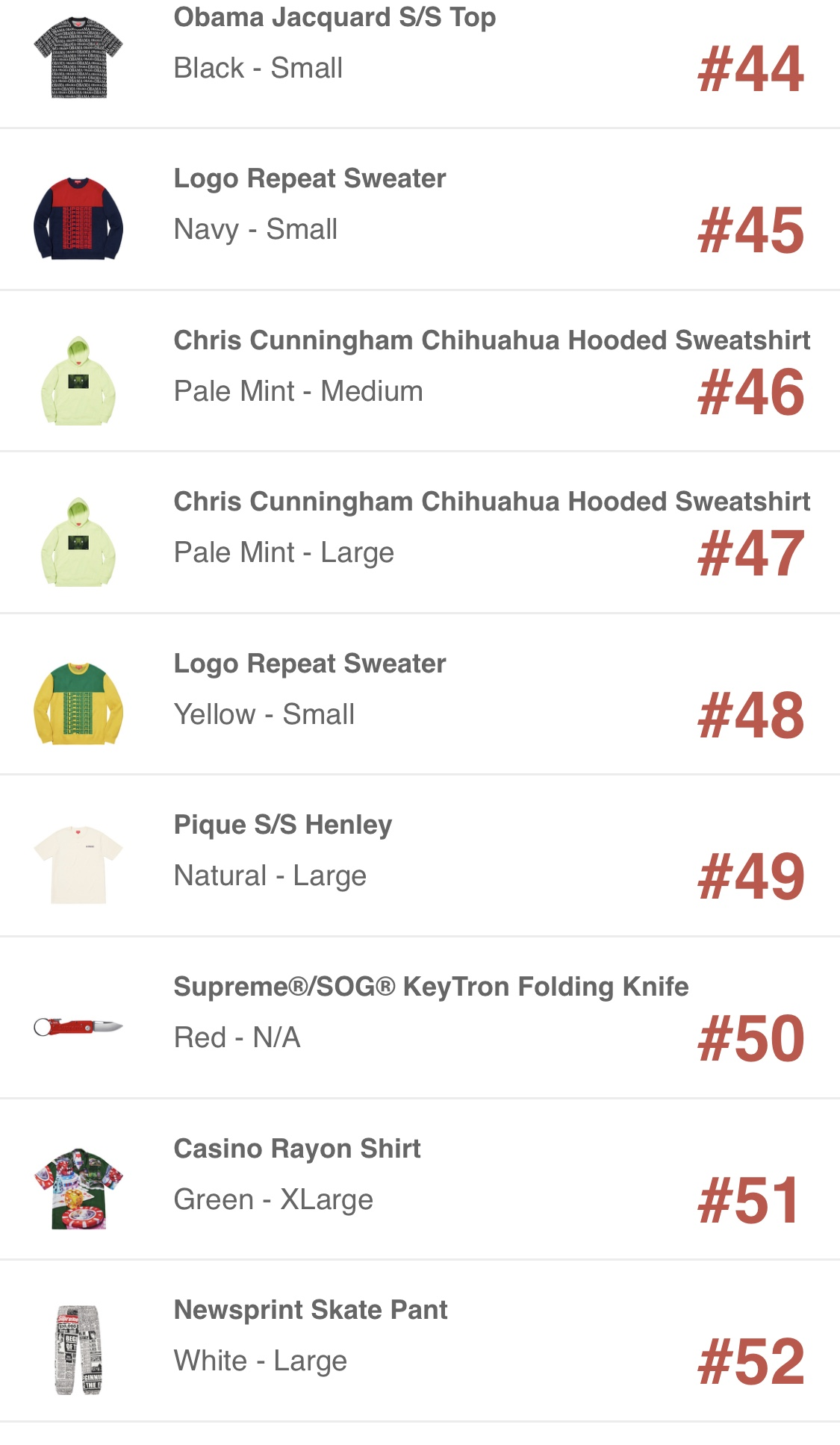 supreme-online-store-20181110-week12-release-items-us-sold-out-ranking