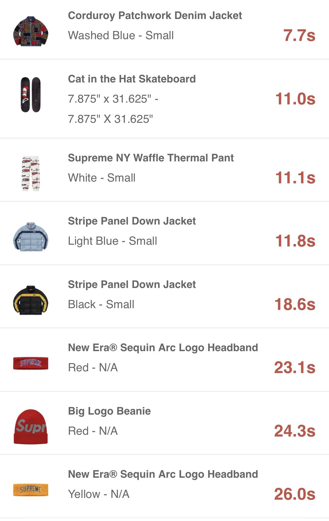 supreme-online-store-20181117-week13-release-items-eu-sold-out-times