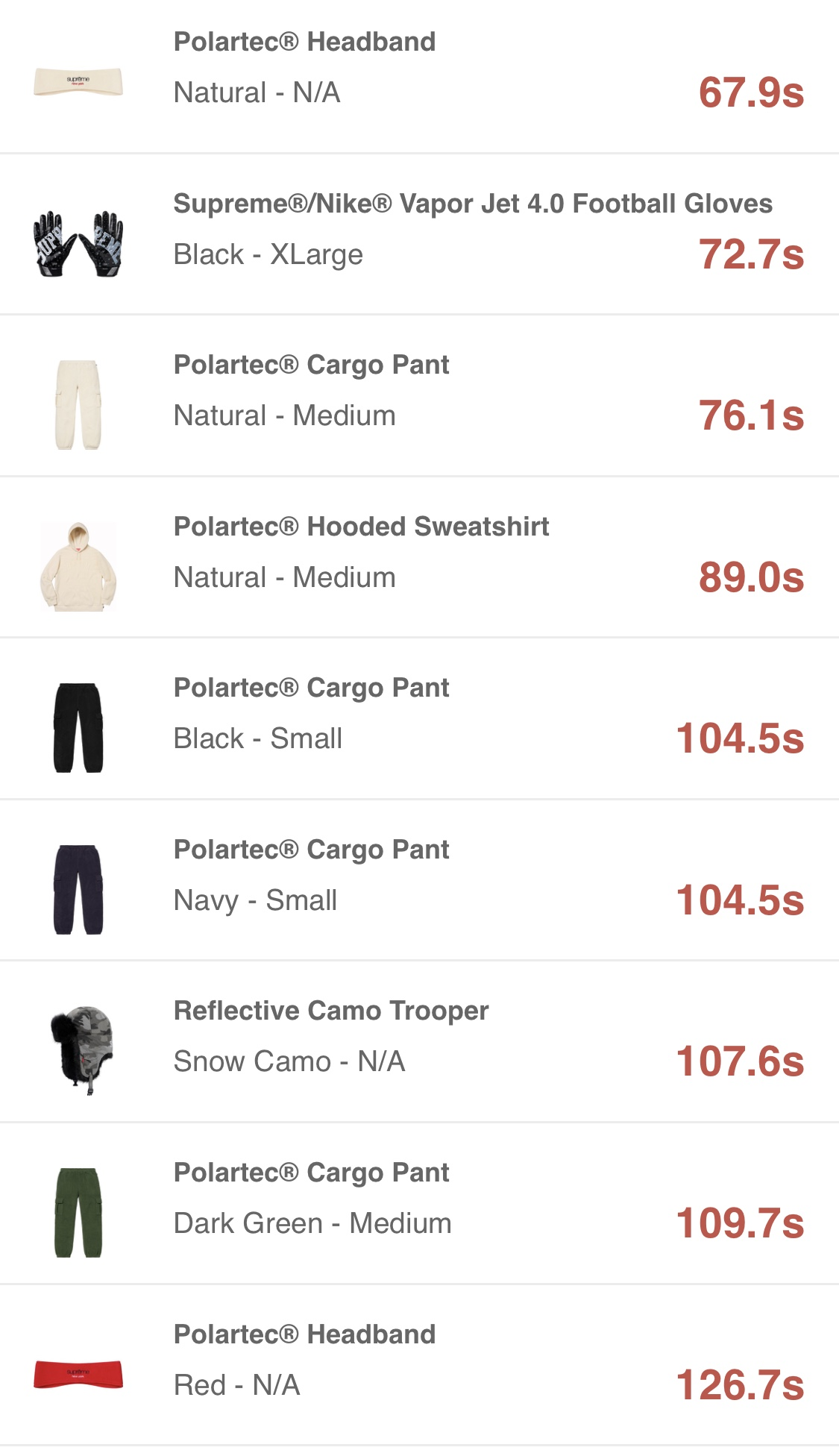 supreme-online-store-20181229-week19-release-items-eu-sold-out-times