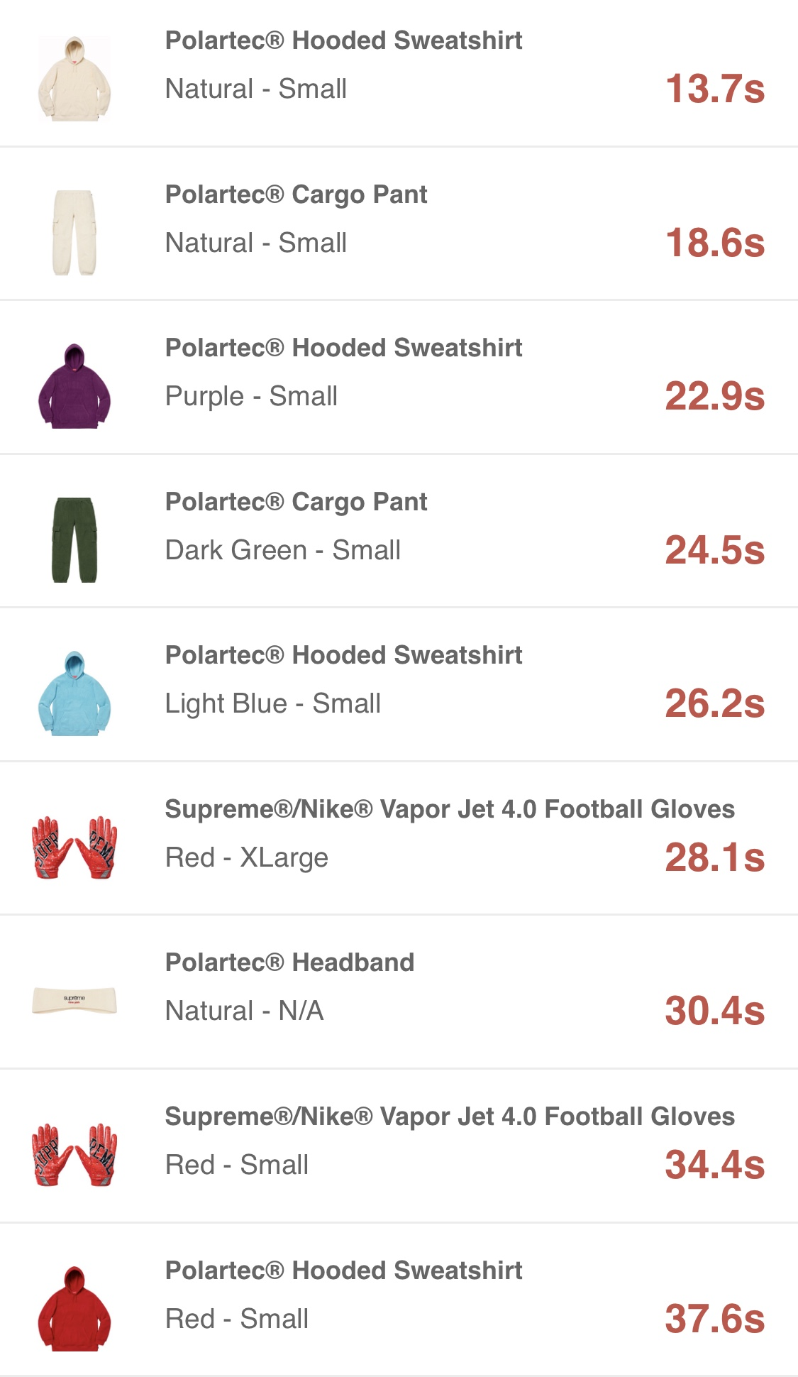 supreme-online-store-20181229-week19-release-items-us-sold-out-times
