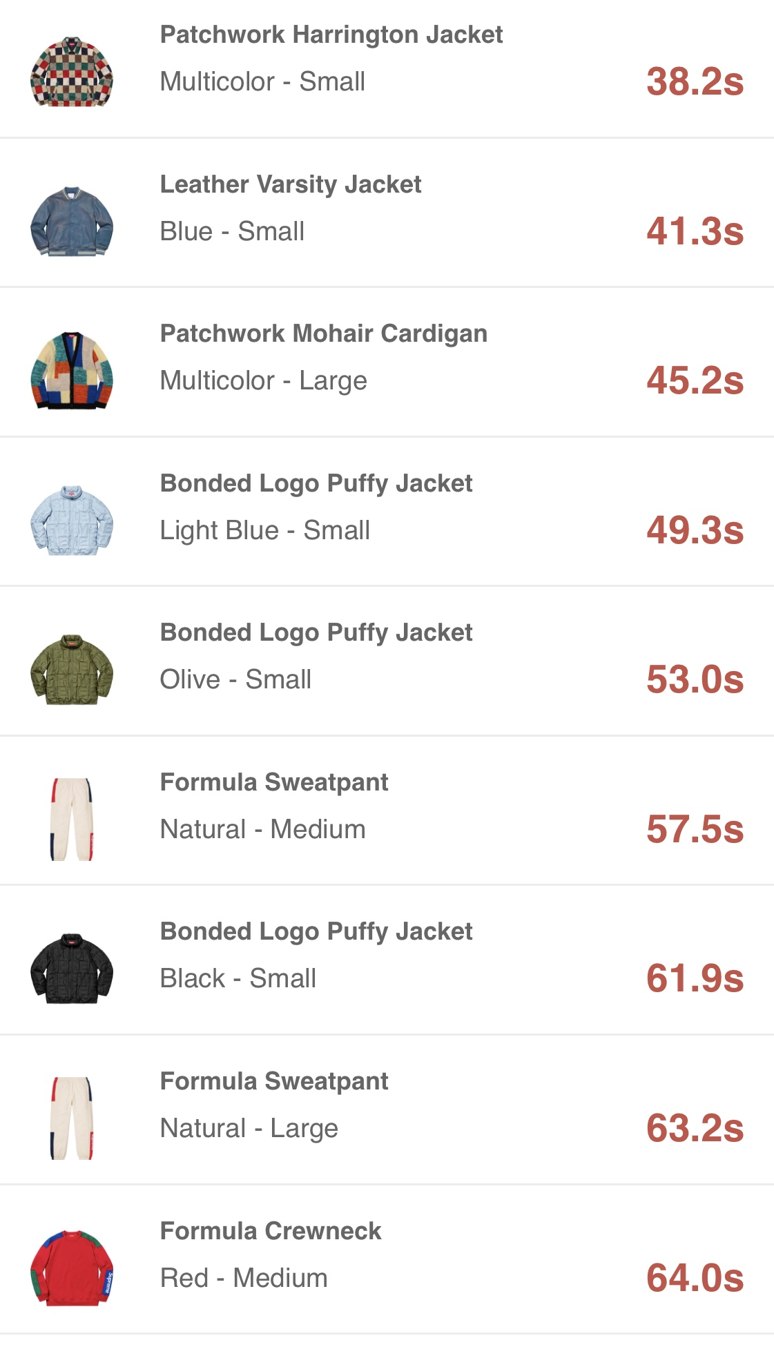 supreme-19ss-launch-20190223-week1-release-items-eu--online-soldout-times