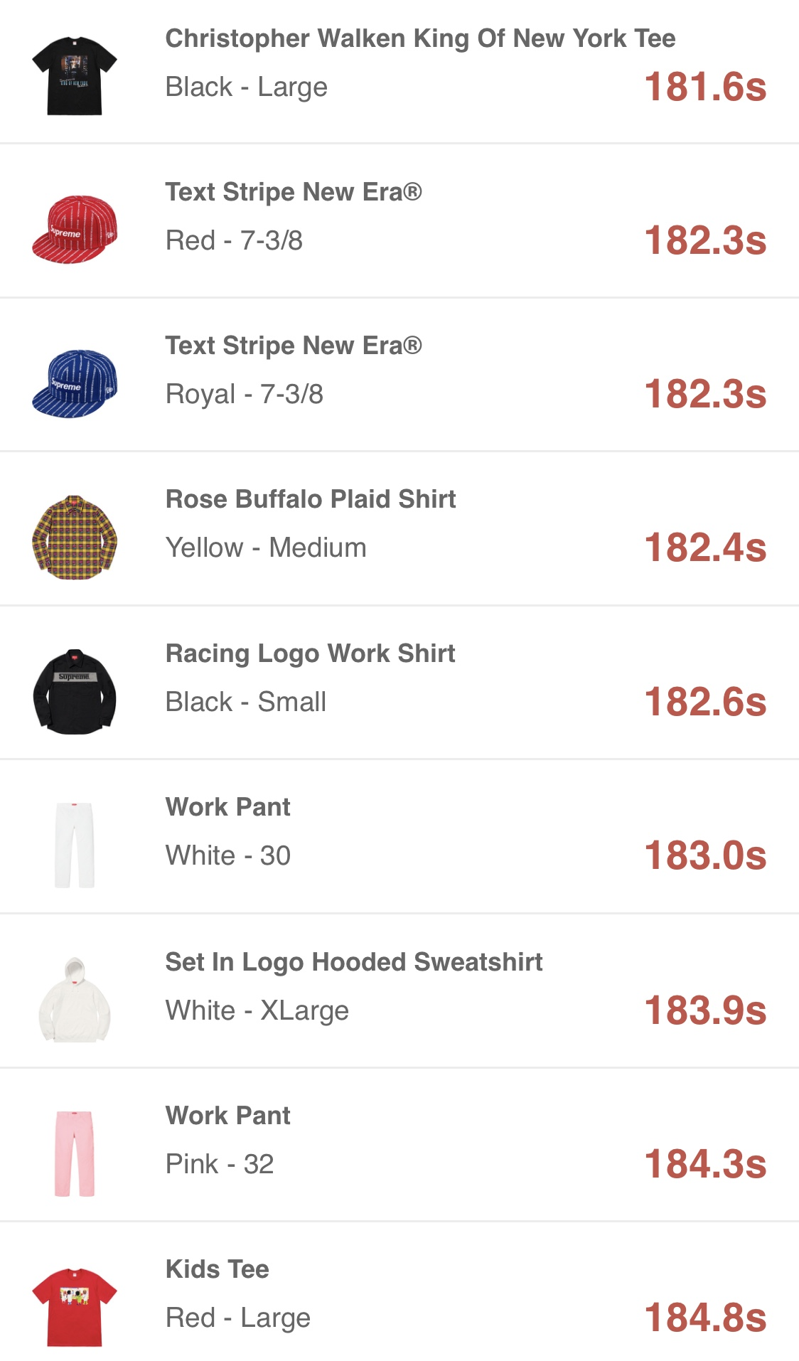 supreme-online-store-20190302-week1-release-items-jp-sold-out-times