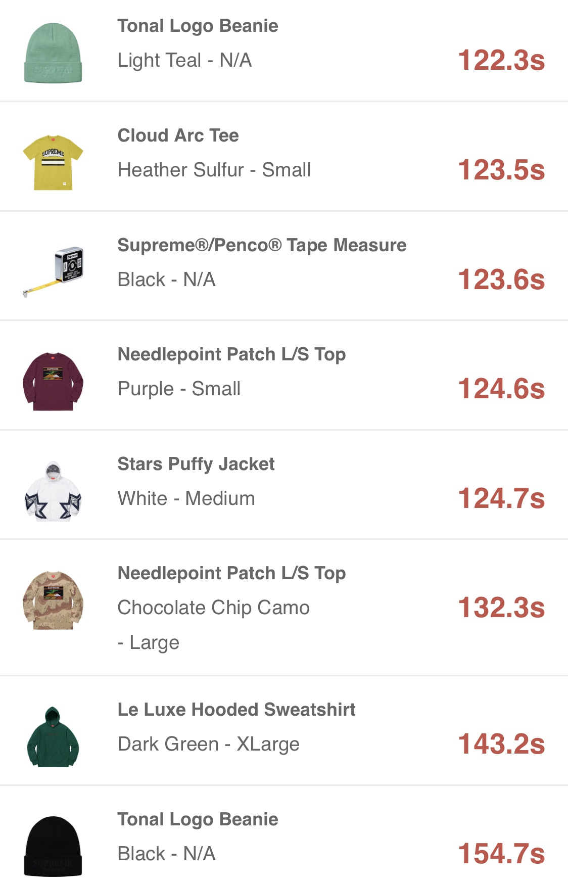 supreme-online-store-20190309-week2-release-items-us-soldout-times