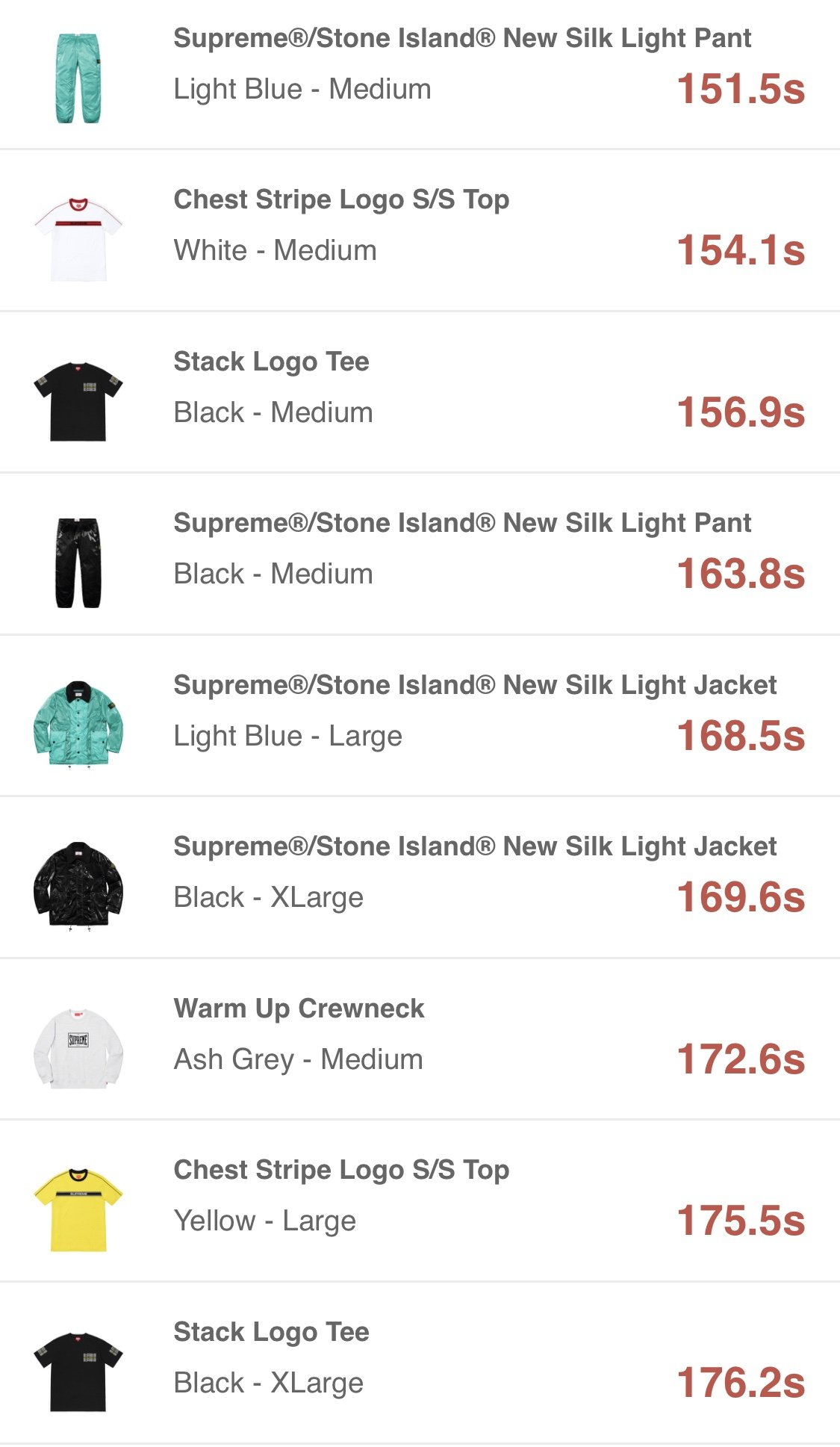 supreme-online-store-20190316-week3-release-items-eu-soldout-times