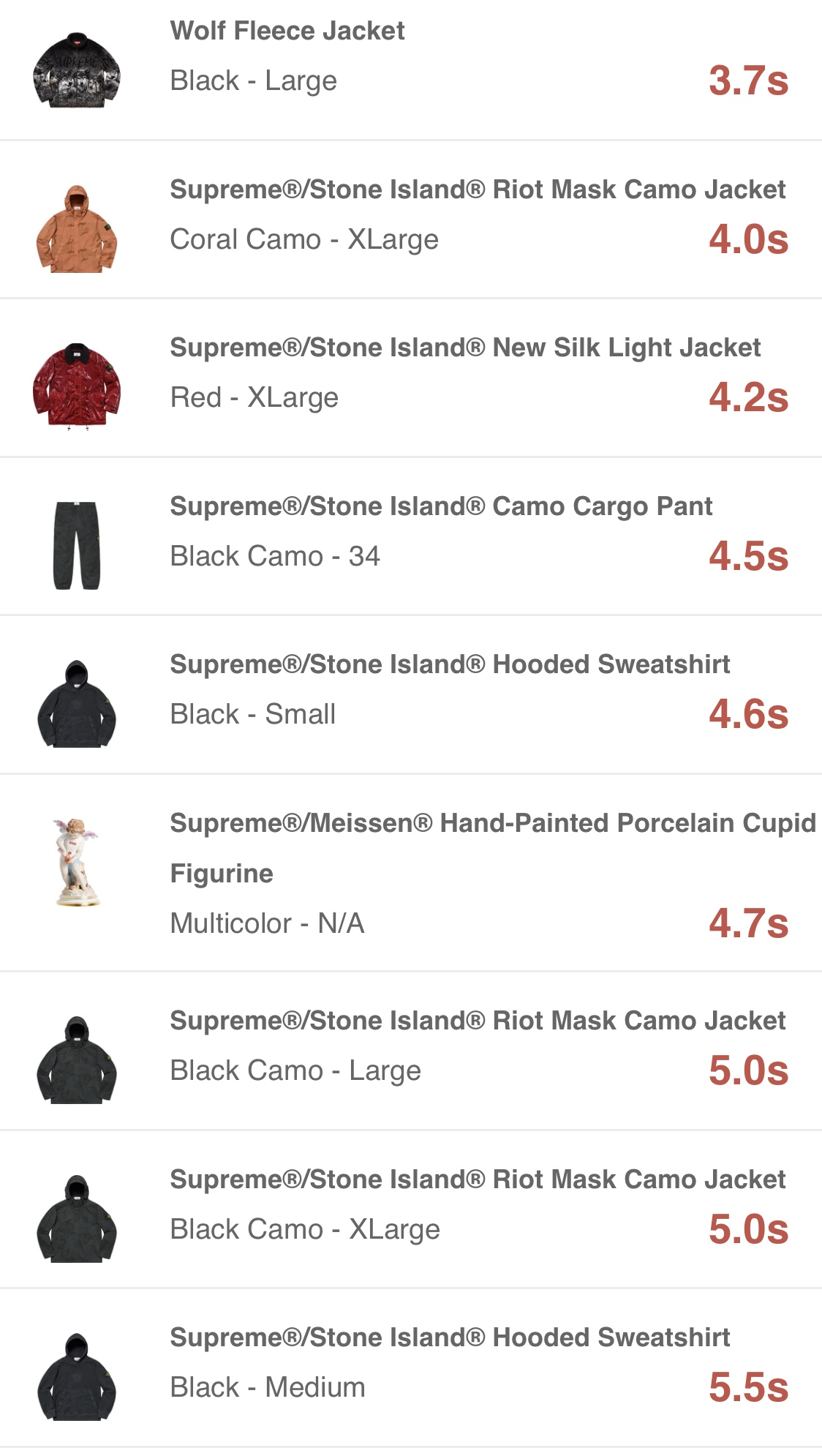 supreme-online-store-20190316-week3-release-items-jp-soldout-times