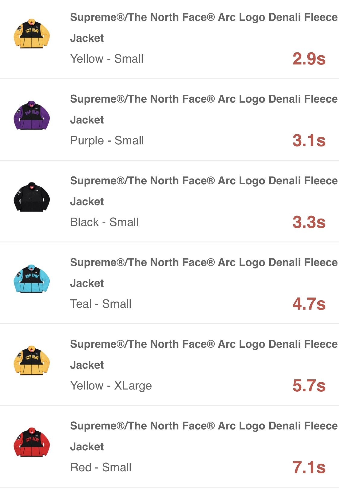 supreme-online-store-20190330-week5-release-items-eu-online-sold-out-times