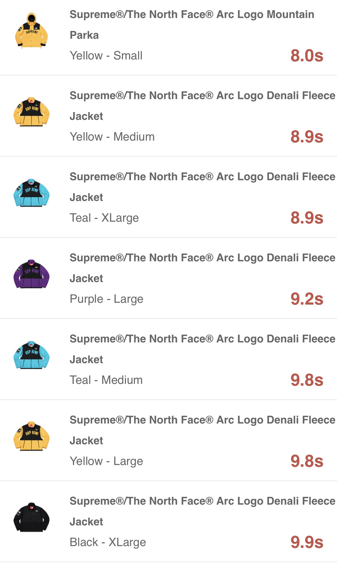 supreme-online-store-20190330-week5-release-items-us-online-sold-out-times