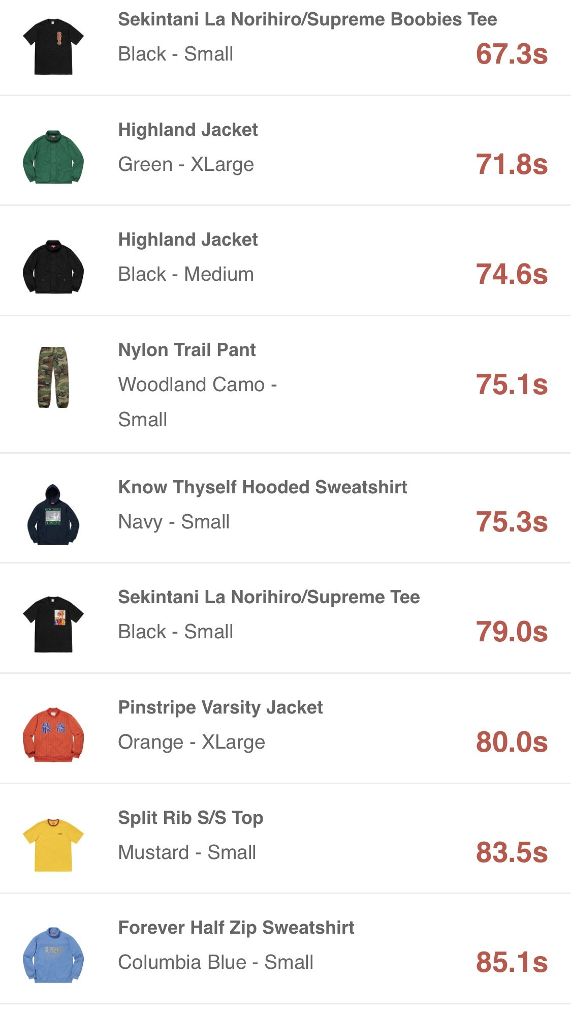 supreme-online-store-20190504-week10-release-items-us-soldout-times