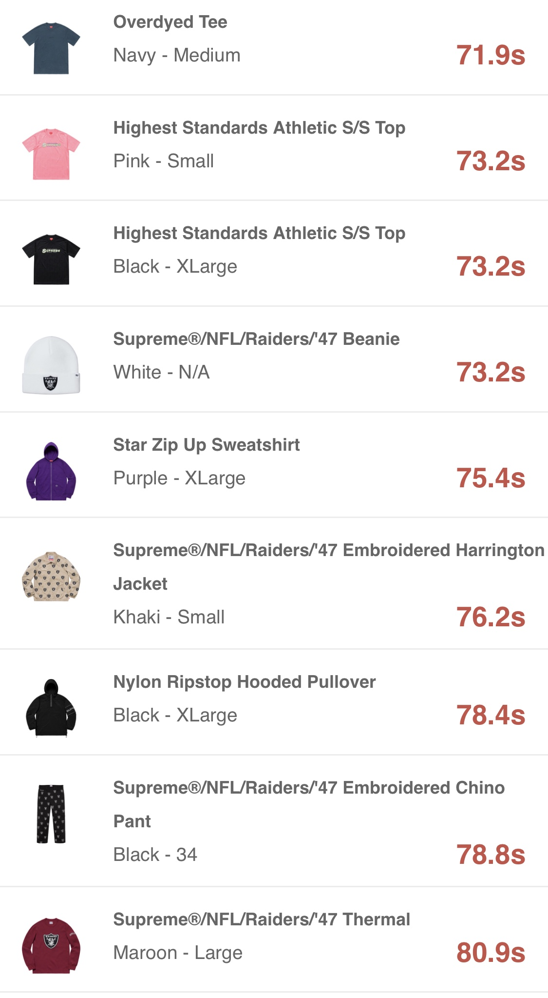 supreme-online-store-20190420-week8-release-items-jp-sold-out-times