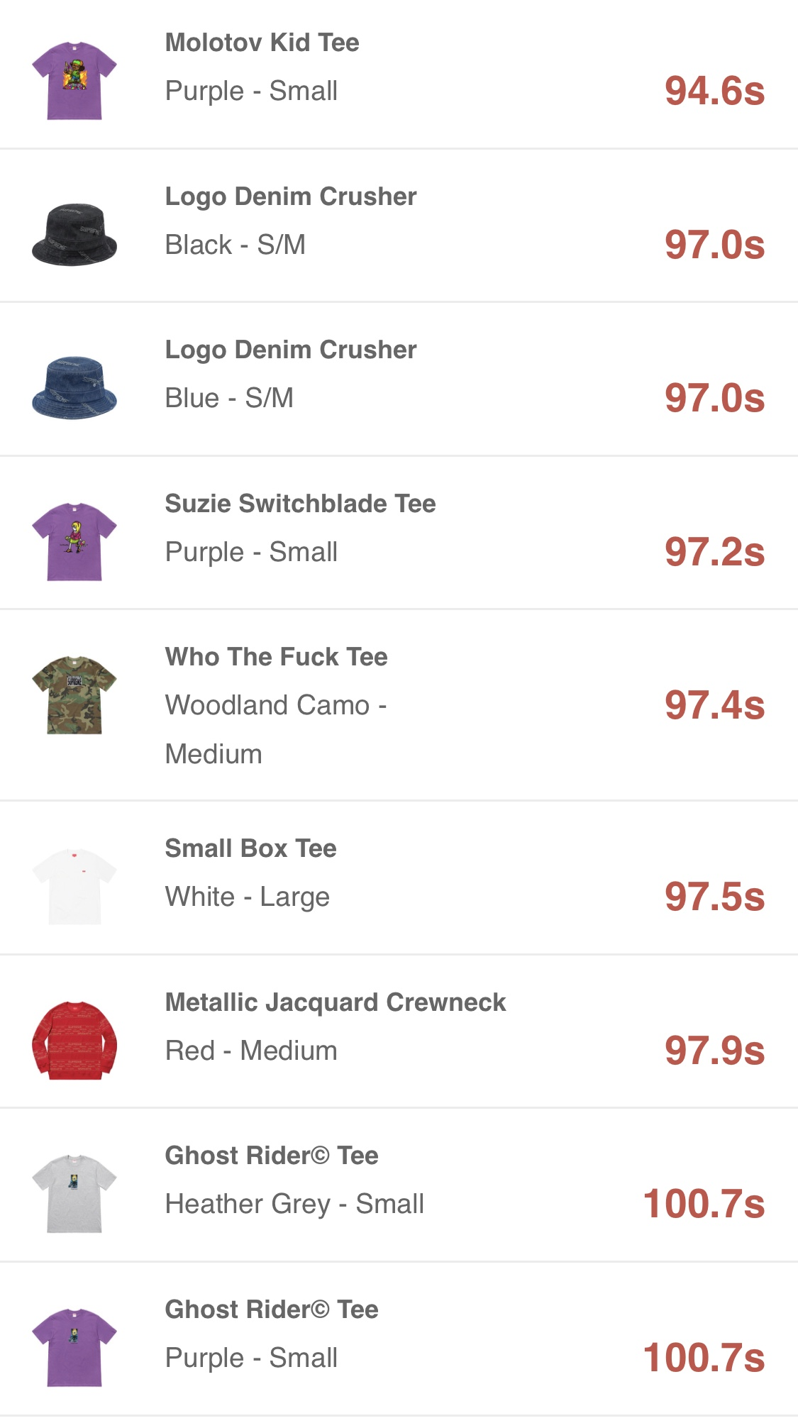 supreme-online-store-20190406-week6-release-items-us-sold-out-times