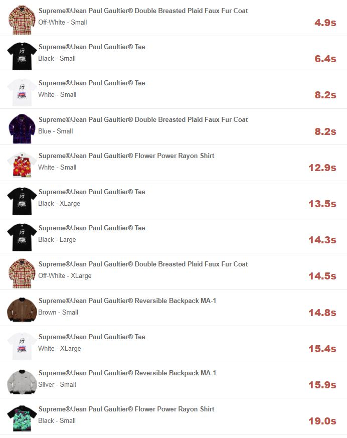 supreme-online-store-20190413-week7-release-items-us-soldout-times