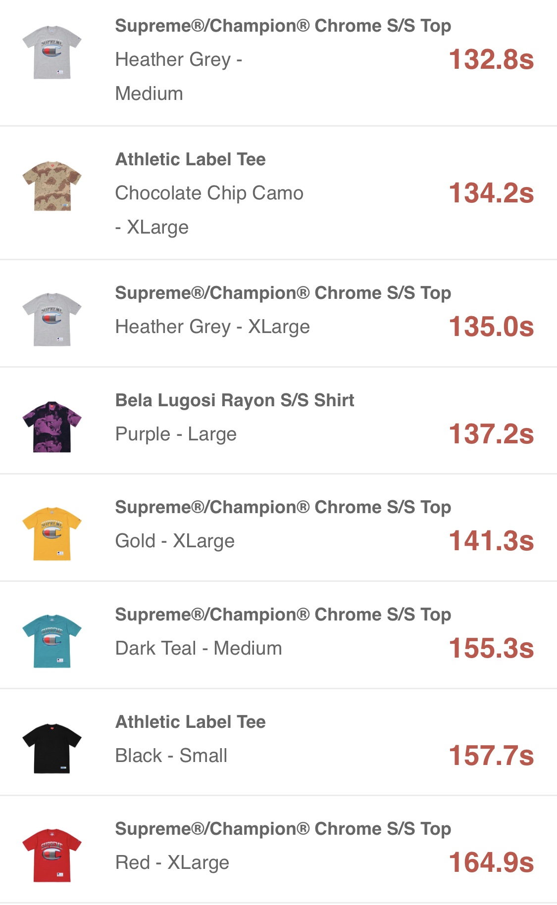 supreme-online-store-20190601-week14-release-items-us-sold-out-times