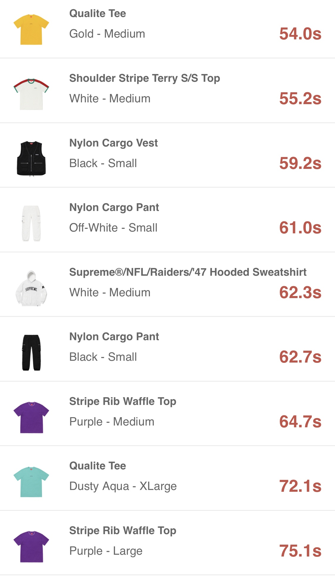 supreme-online-store-20190608-week15-release-items-eu-sold-out-times