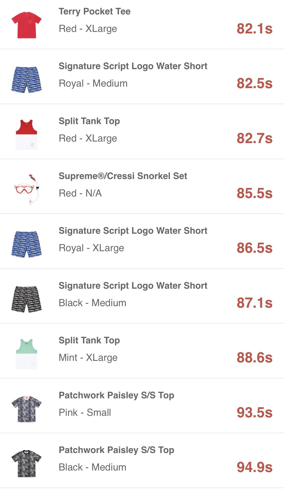 supreme-online-store-20190706-week19-release-items-jp-sold-out-times