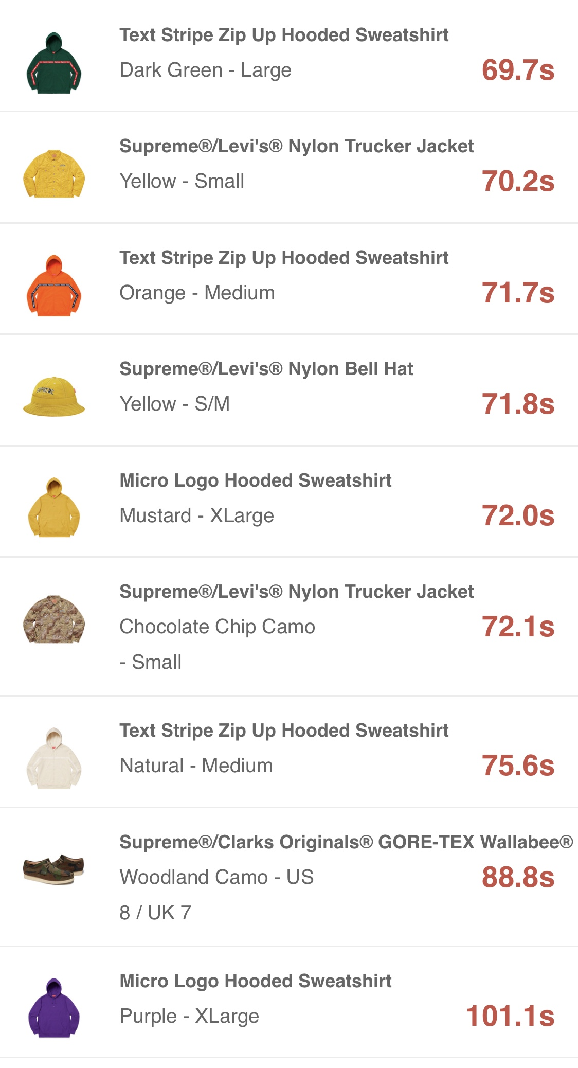 supreme-online-store-19aw-19fw-20191026-week9-release-items-eu-sold-out-time