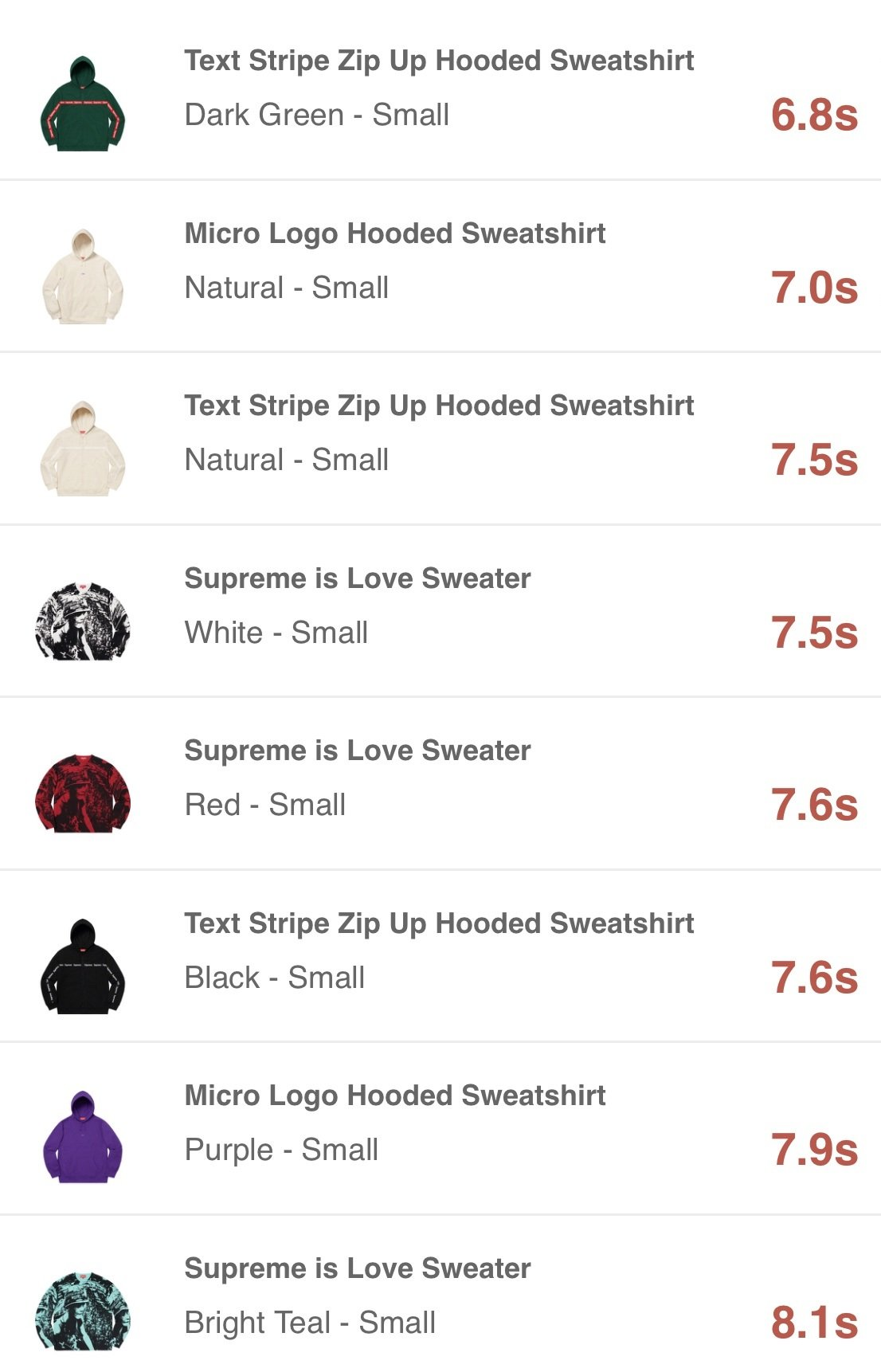 supreme-online-store-19aw-19fw-20191026-week9-release-items-us-sold-out-time