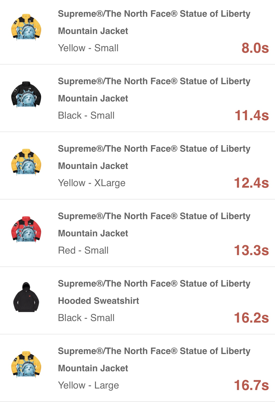supreme-online-store-19aw-19fw-20191102-week10-release-items-us-sold-out-time