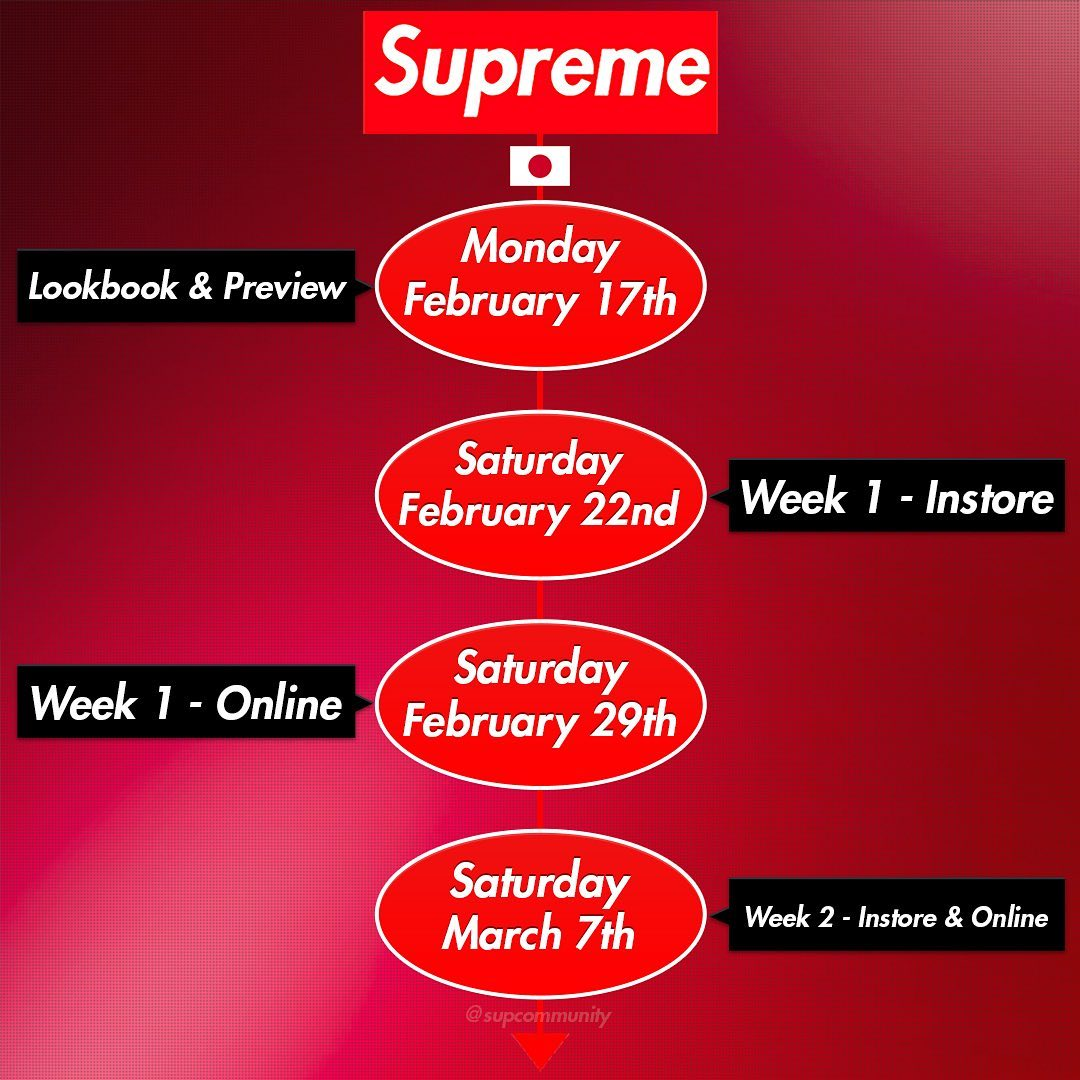 supreme-2020ss-spring-summer-launch-schedule-leak-items-jp