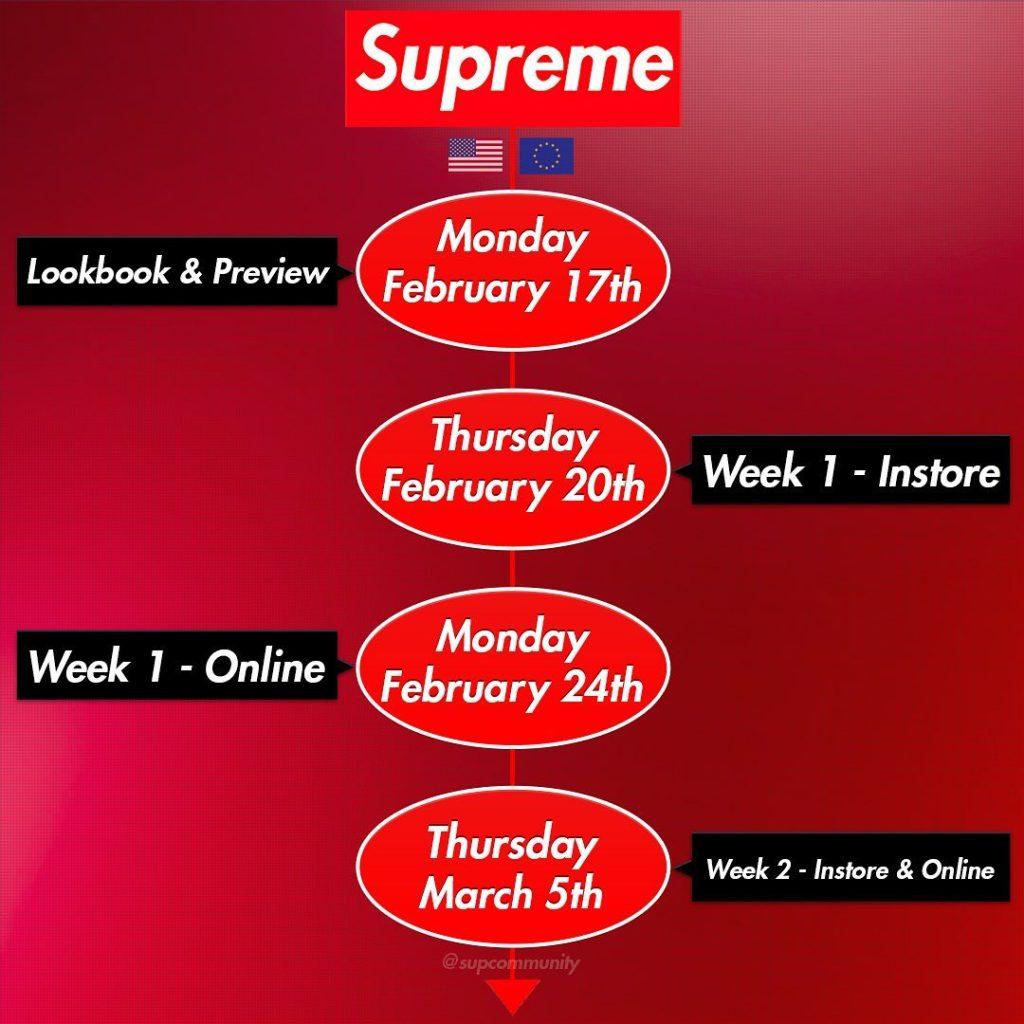 supreme-2020ss-spring-summer-launch-schedule-leak-items-us-eu