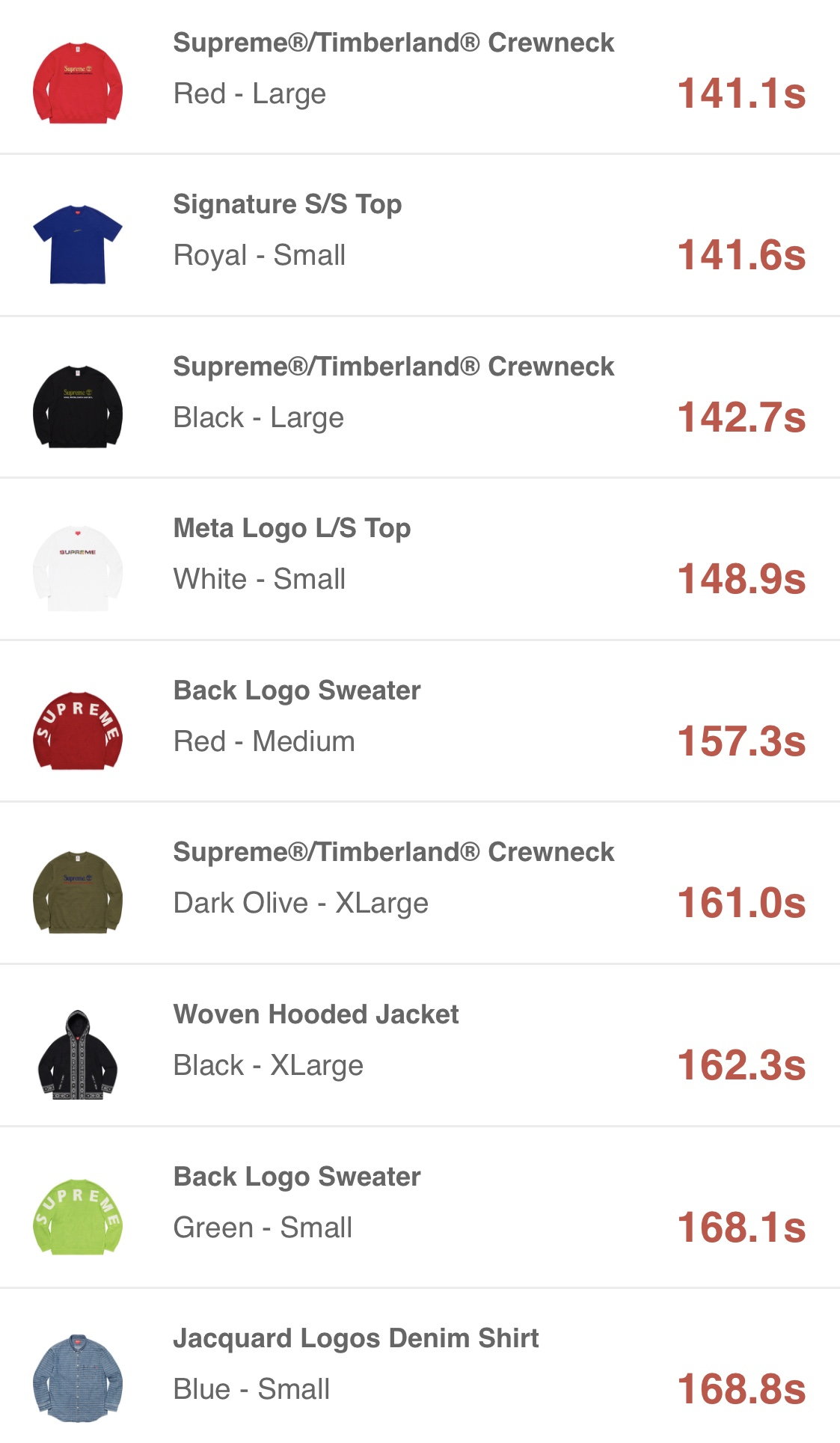 supreme-online-store-20200328-week5-release-items-eu-sold-out-time