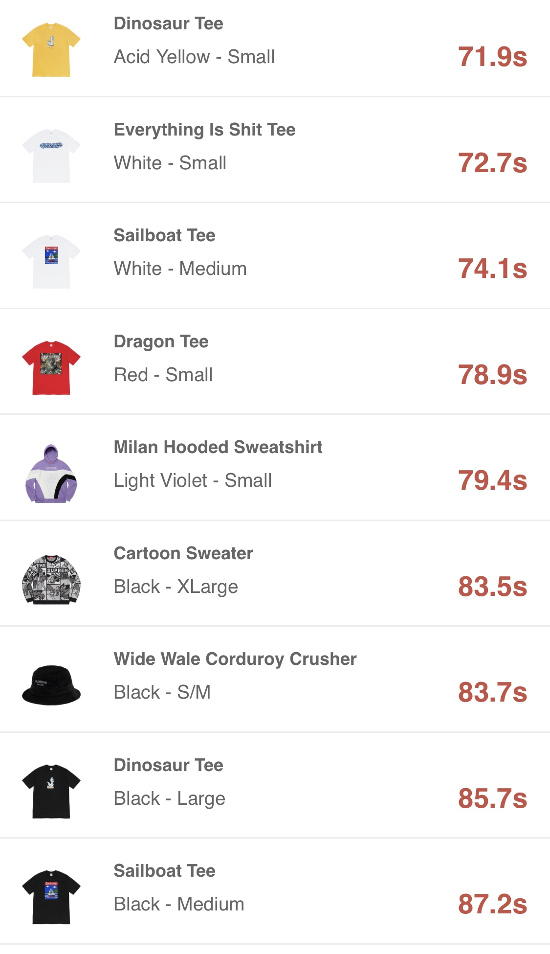 supreme-online-store-20200418-week8-release-items-eu-sold-out-time