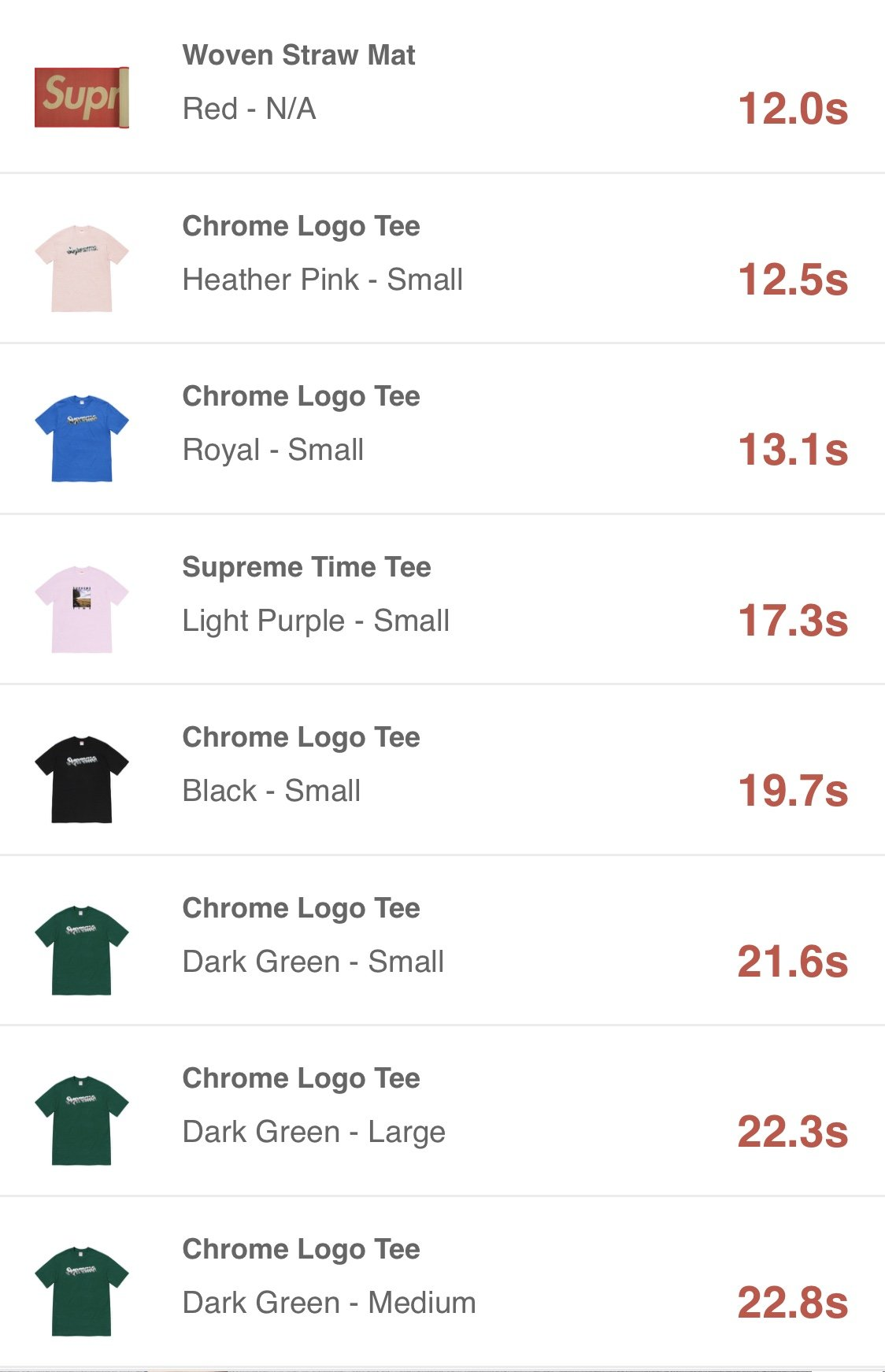 supreme-online-store-20200418-week8-release-items-us-sold-out-time