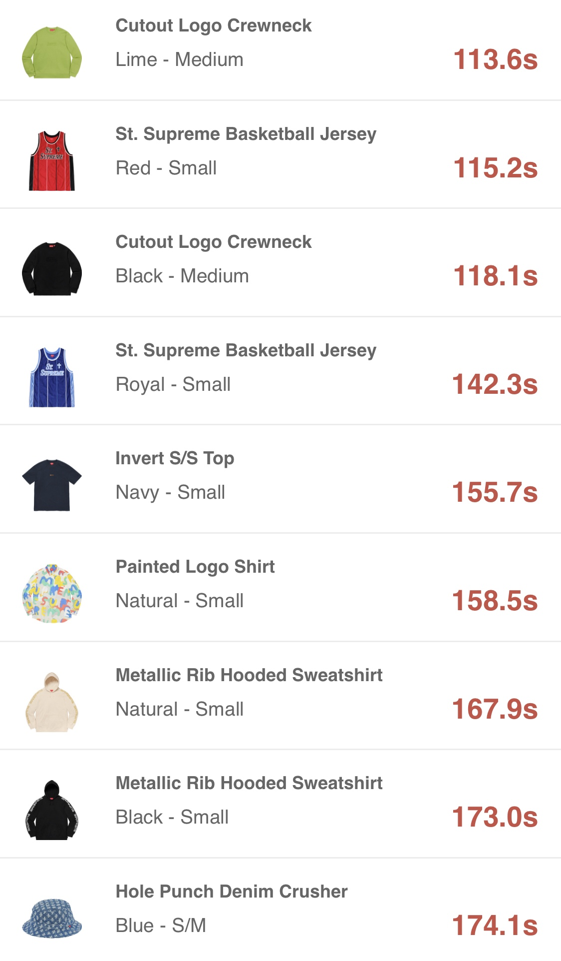 supreme-online-store-202000501-week10-release-items-eu-sold-out-time