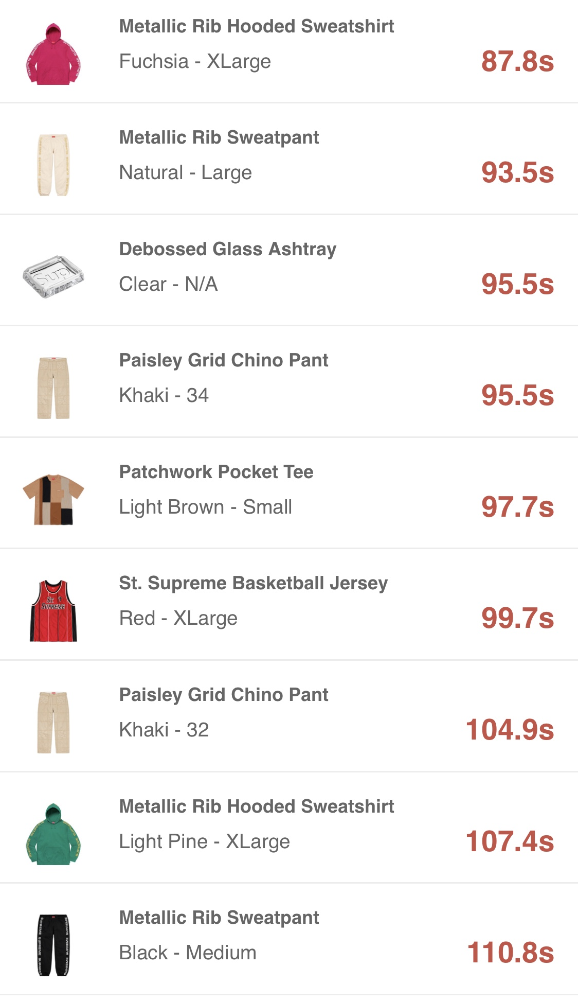 supreme-online-store-202000501-week10-release-items-us-sold-out-time