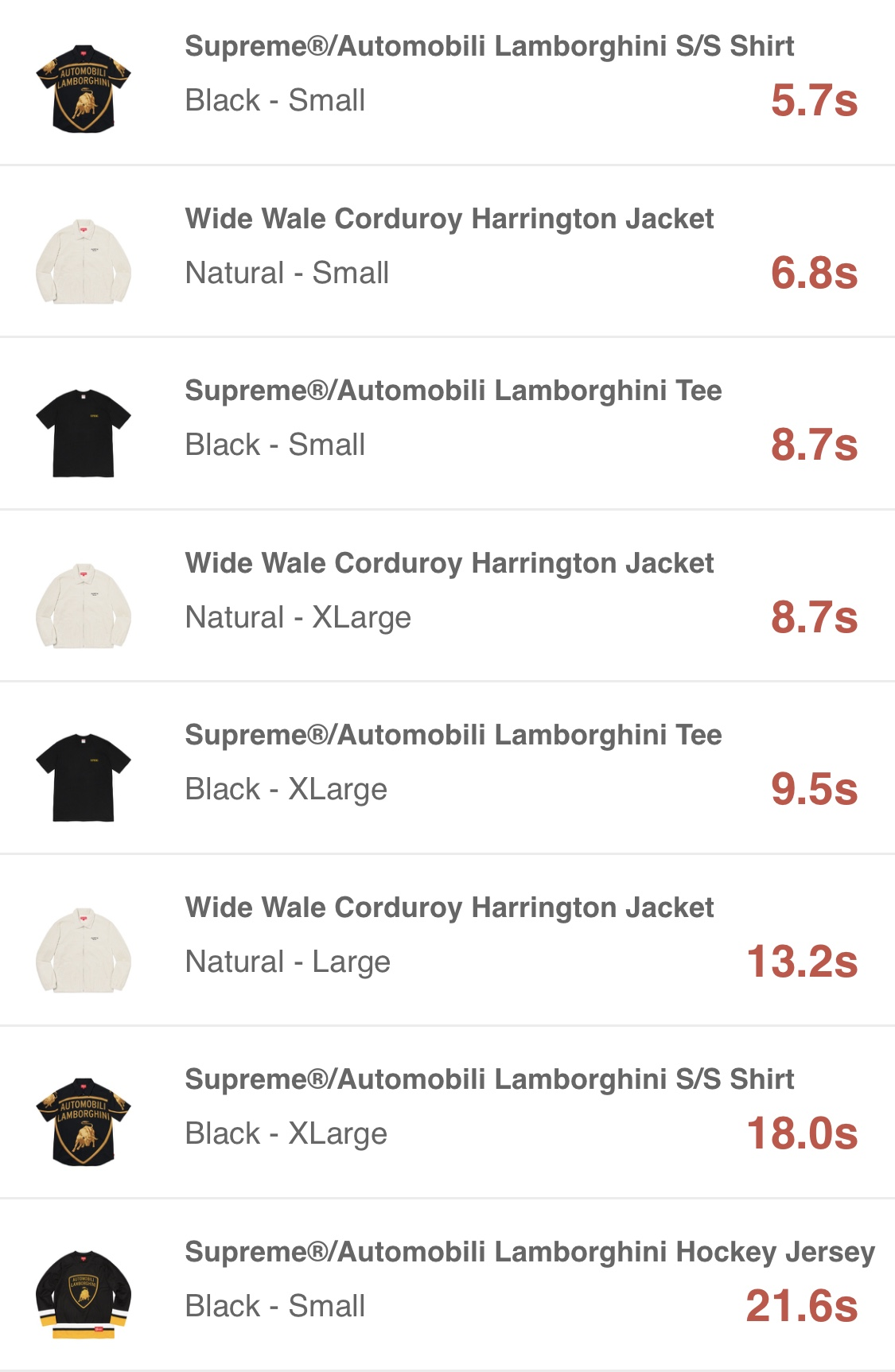 supreme-online-store-20200404-week6-release-items-eu-sold-out-time