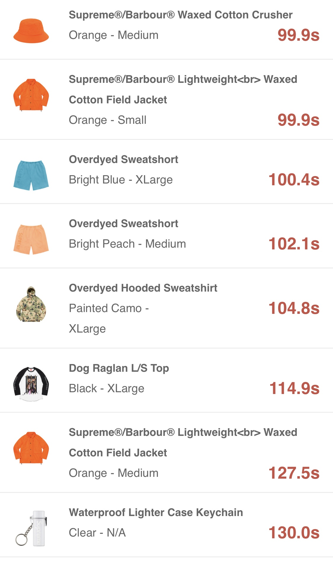 supreme-online-store-202000509-week11-release-items-jp-sold-out-time
