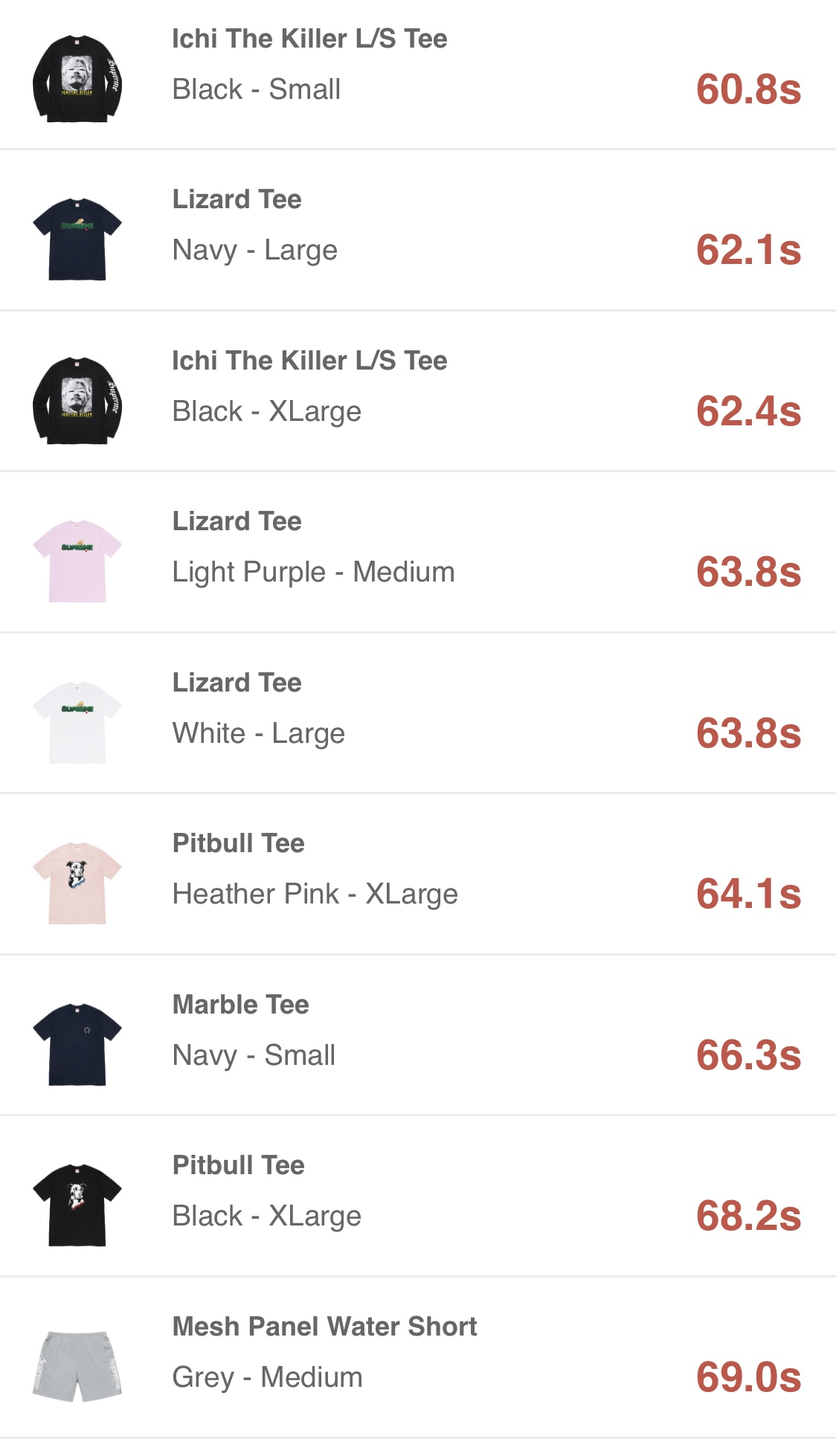 supreme-online-store-20200704-week19-release-items-eu-sold-put-time